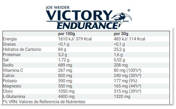 iso-energy-victory-endurance-ficha