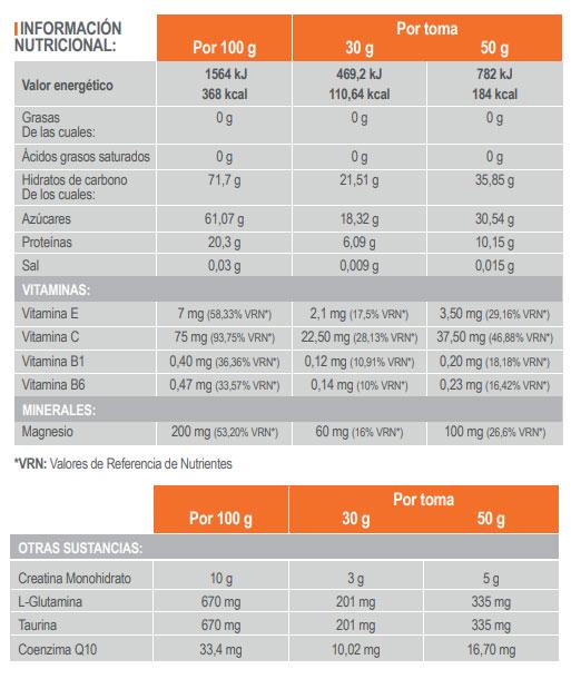 tabla-cellular