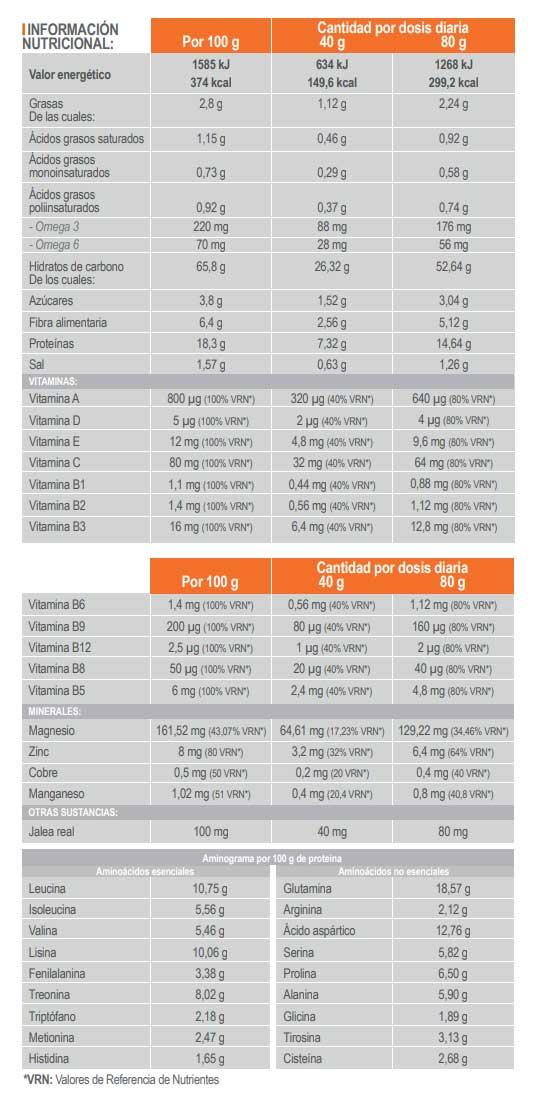tabla-comples