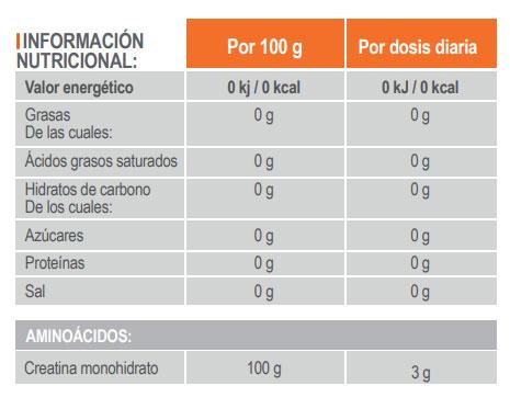 tabla-creatina