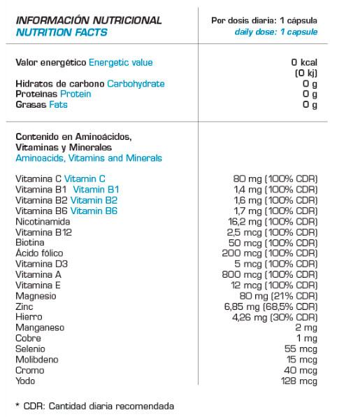 tabla-polivitamin