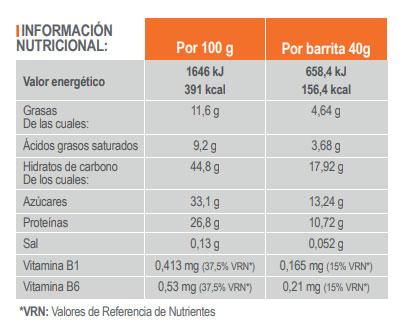 tabla-proteinbar