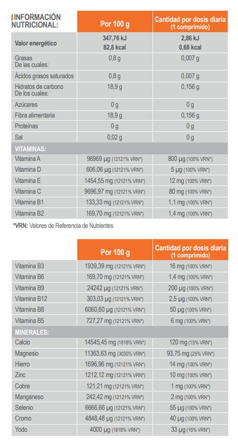 tabla-vitamin_1