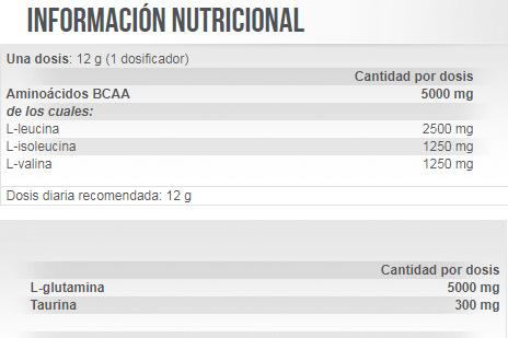 bcaa+glutamina-scitec-tabla