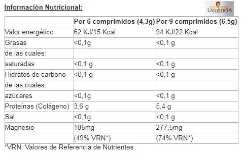 colageno-magnesio-aml-tabla