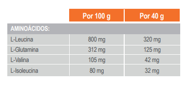 nd3-infisport-aminograma
