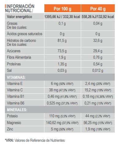 nd3-infisport-tabla
