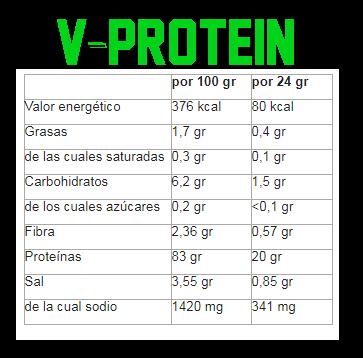 v-protein-tabla