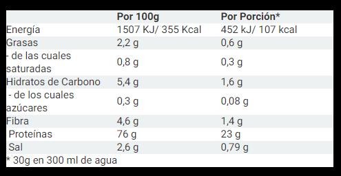 vegan-protein-weider-tabla