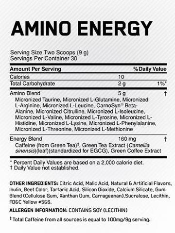 tabla-aminoenergy