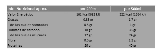 tabla-proteinplus